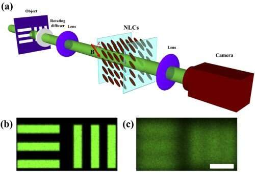 Counter-intuitive: noise can help image reconstruction