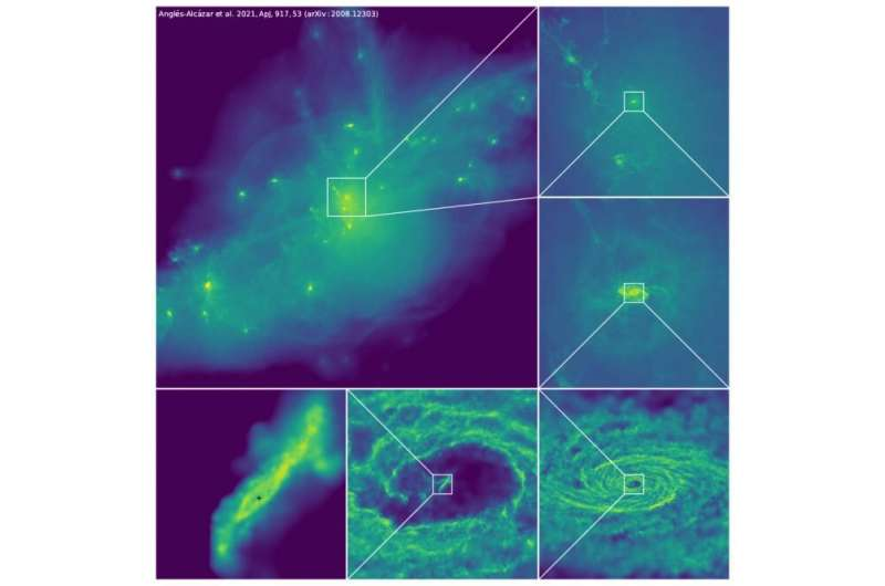 Cracking a mystery of massive black holes and quasars with supercomputer simulations