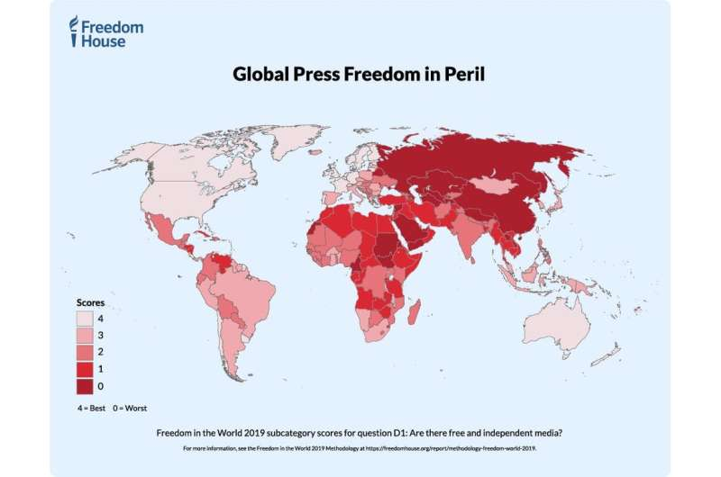 Curbs on press freedom come with a cost, new research reveals