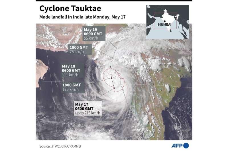 Cyclone Tauktae hits India