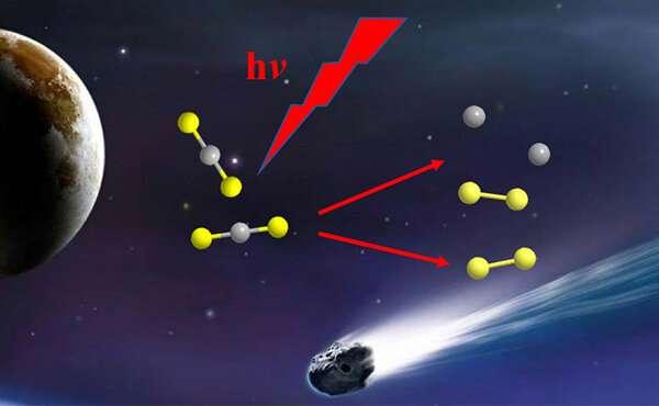 Dalian Coherent Light Source reveals origin of interstellar medium S2