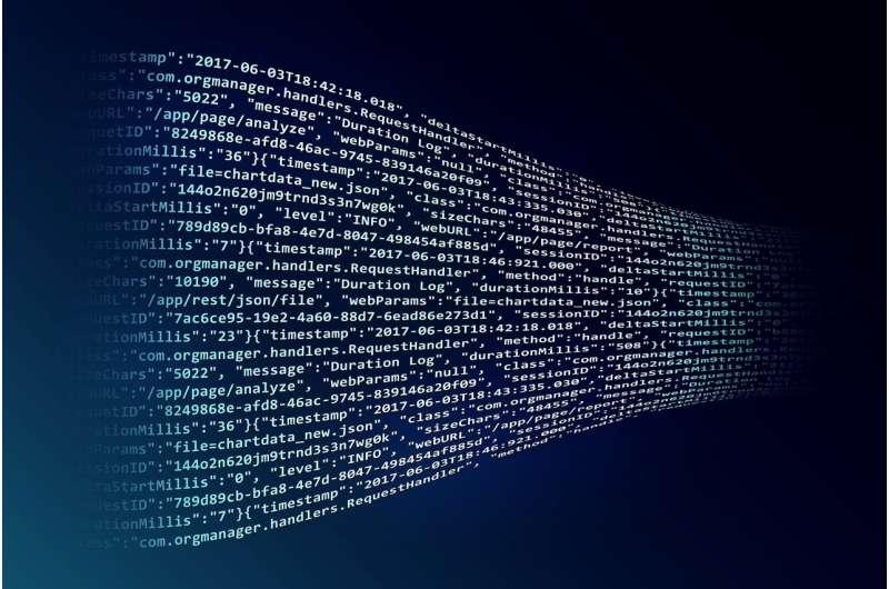 exploration de données