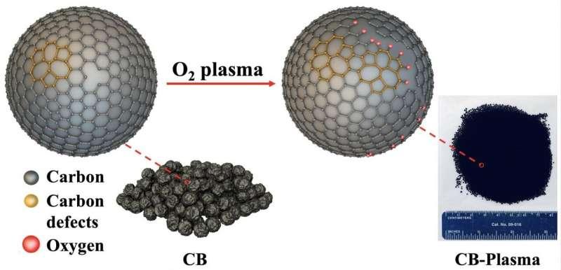 'Defective' carbon simplifies hydrogen peroxide production
