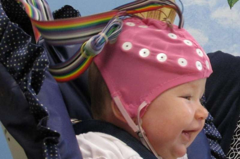 Depressed moms who breastfeed boost babies' mood, neuroprotection and mutual touch