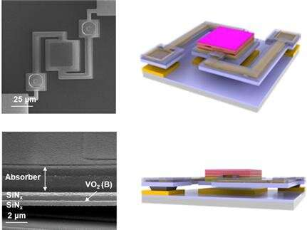 Development of a novel technology to check body temperature with smartphone camera