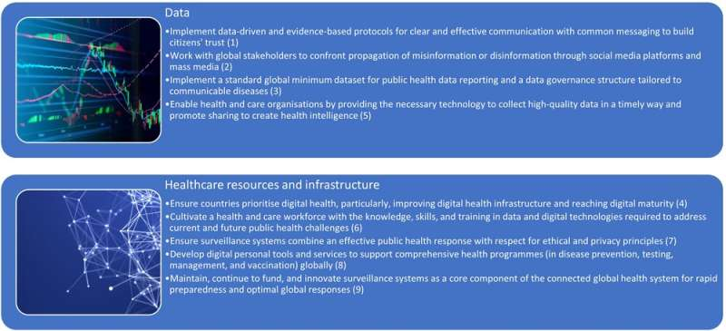 Digital health is a vital tool: here's how we can make it more sustainable