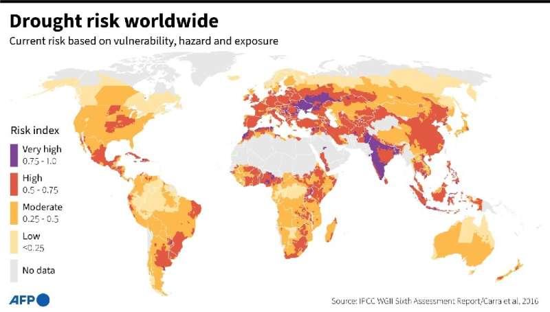 Drought risk worldwide