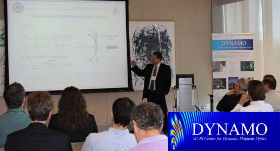 """DYNAMO achieves first observation of the """"charge separation effect"""""""