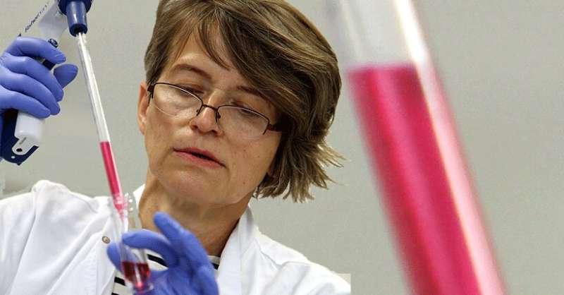 Early biomarker warning of heart disease for diabetic patients