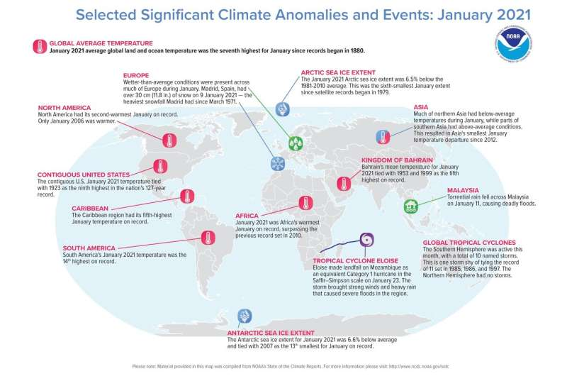 Earth just had its 7th-warmest January on record
