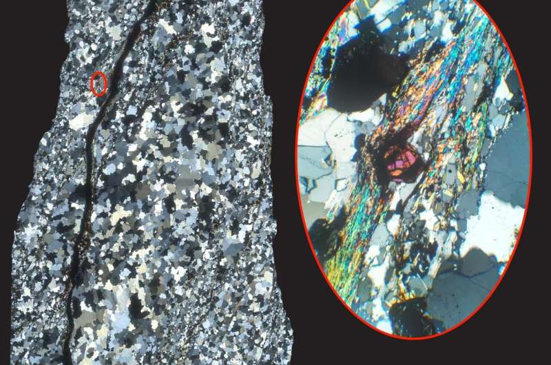 Earth's oldest minerals date onset of plate tectonics to 3.6 billion years ago