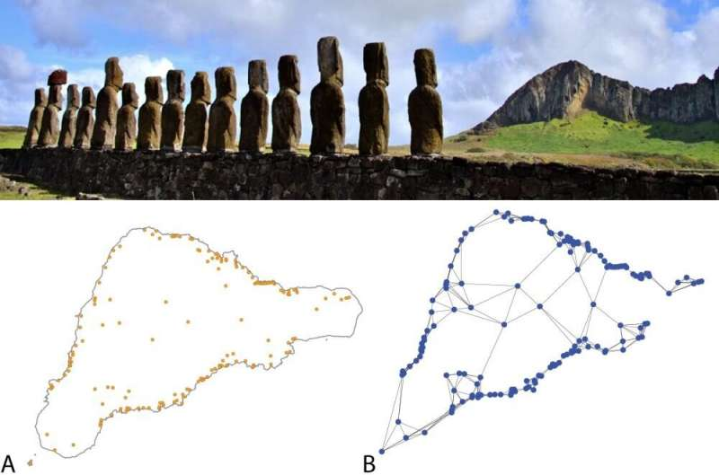 Easter Islanders' strict separation between clans may have preserved cultural diversity