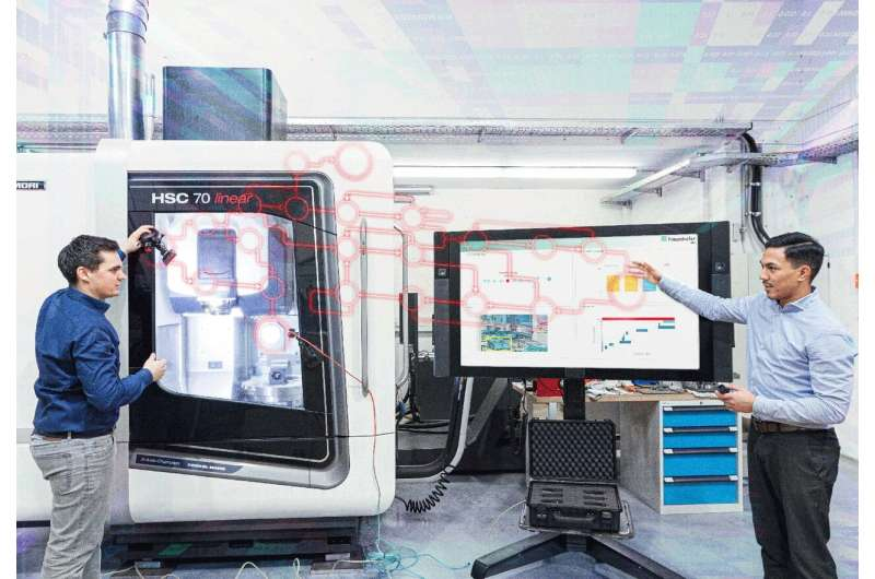 Efficiently combating production loss and disruption in automated equipment