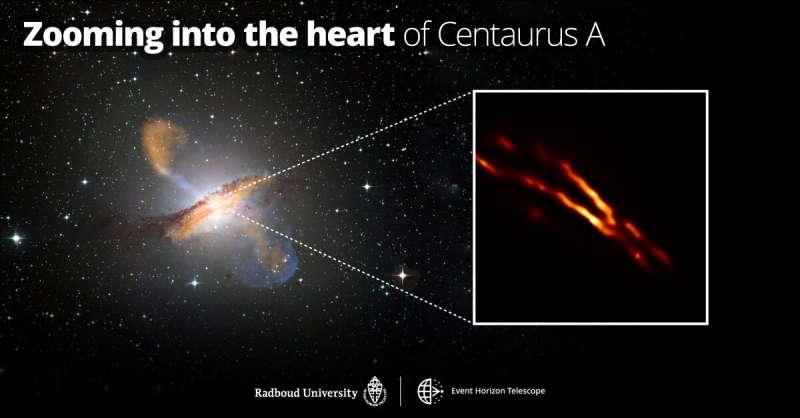 EHT pinpoints dark heart of the nearest radio galaxy