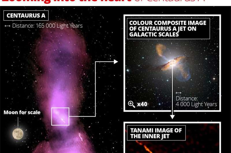 EHT pinpoints dark heart of the nearest radio galaxy Eht-pinpoints-dark-hea