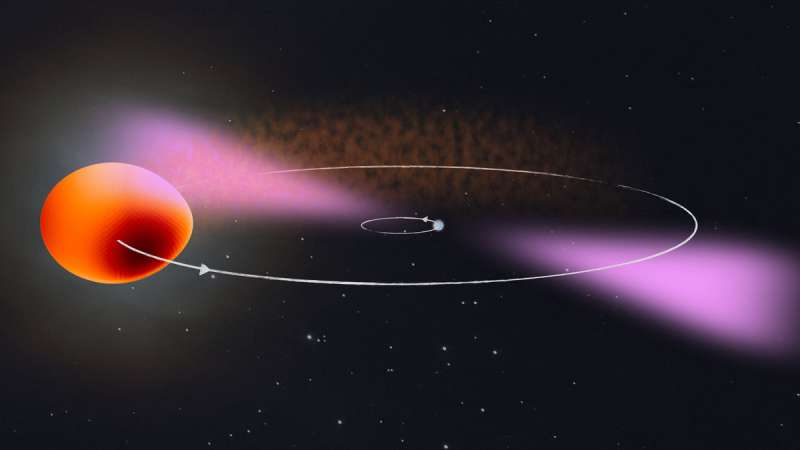 Einstein@Home reveals true identity of mysterious gamma-ray source