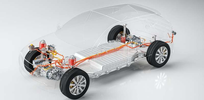 Electric vehicle batteries: what will they look like in the future?