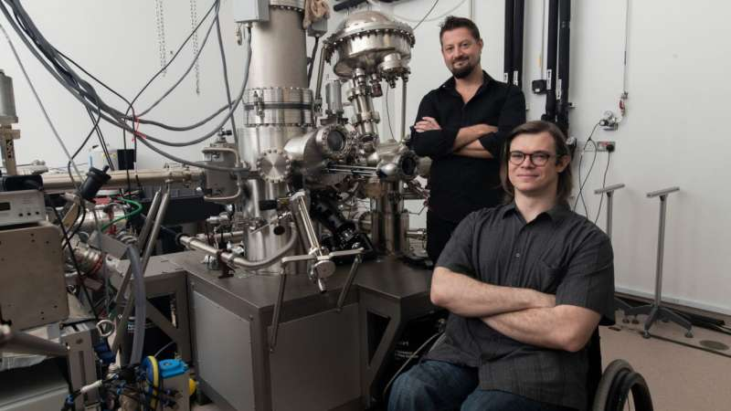Electrons on the edge: Atomically thin quantum spin hall materials