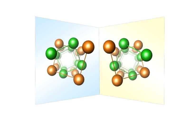 Enantiomorph distribution maps for metals and metallic alloys