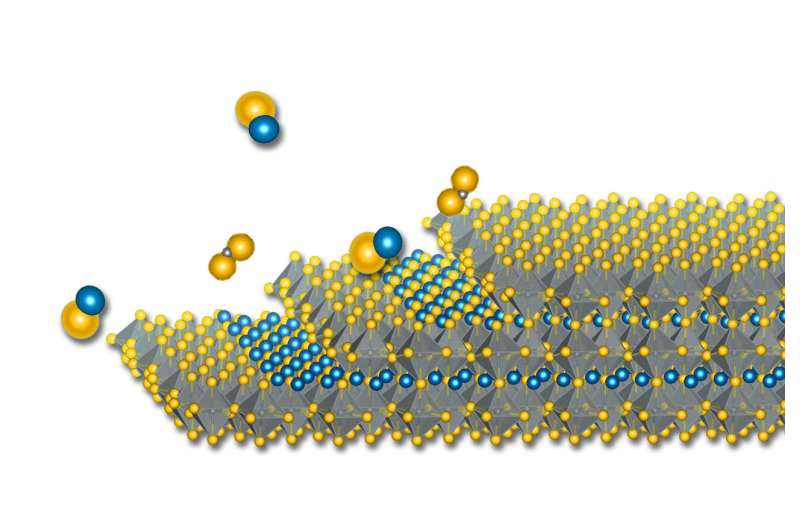 Engineers Report Major Advance in Creating New Family of Semiconductor Materials