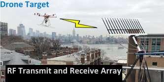 Les ingénieurs utilisent l'apprentissage automatique et le radar pour détecter les drones dans des environnements urbains complexes