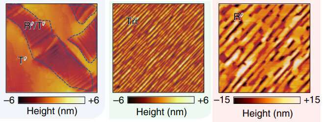Enhancing piezoelectric properties under pressure