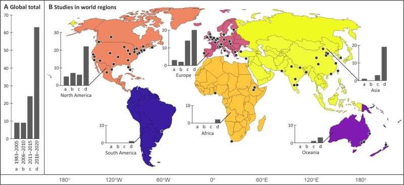 Environmental exposure during travel