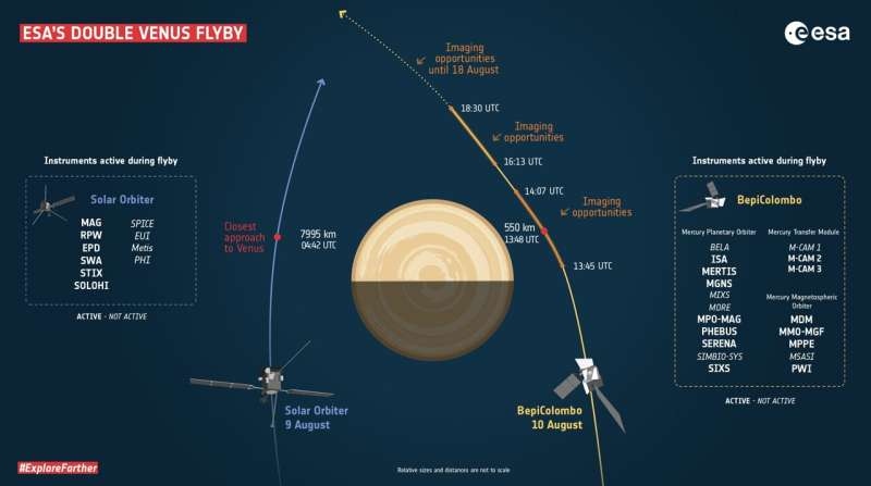 ESA gets ready for double Venus flyby Esa-gets-ready-for-dou