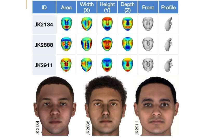Faces of three ancient Egyptian mummies recreated using DNA technology and thermal meshing