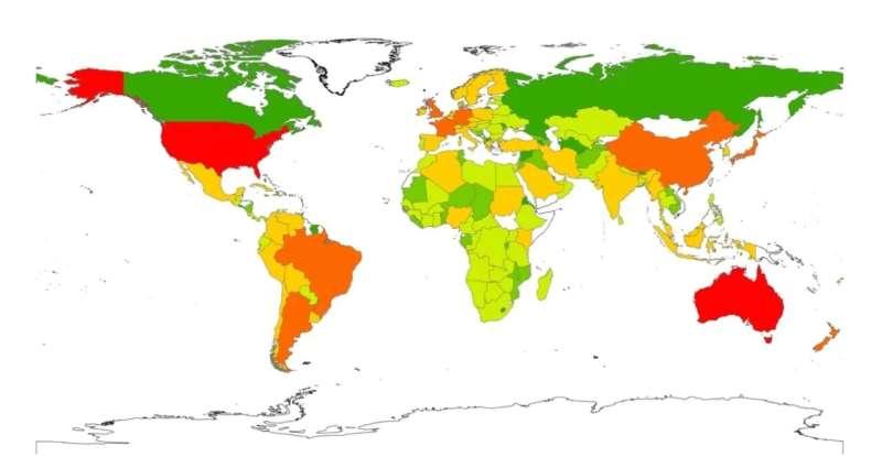 Factors that may predict next pandemic