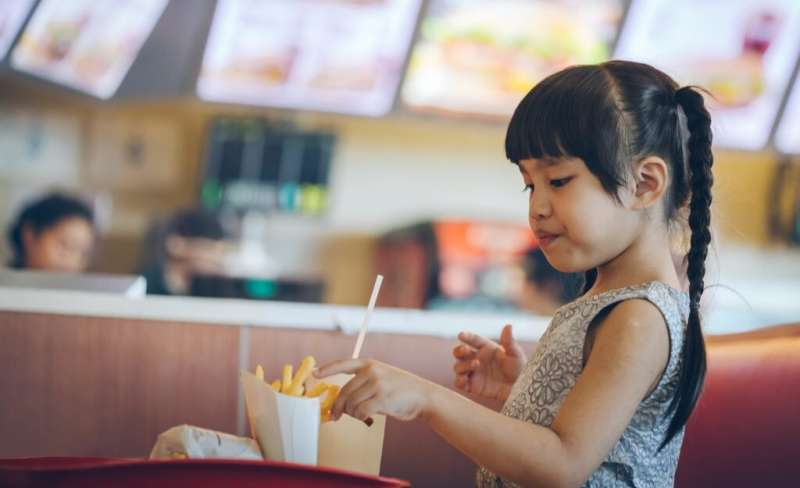 Fast food restaurants' voluntary healthy meal options for children unlikely to result in more nutritious food purchases