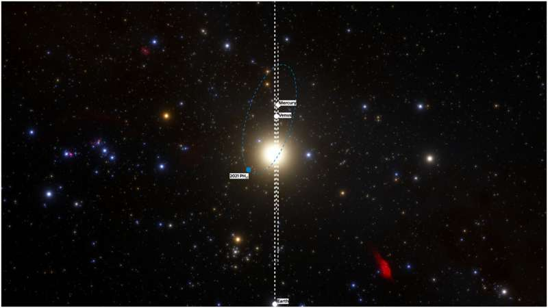 Fastest orbiting asteroid discovered Fastest-orbiting-aster-2