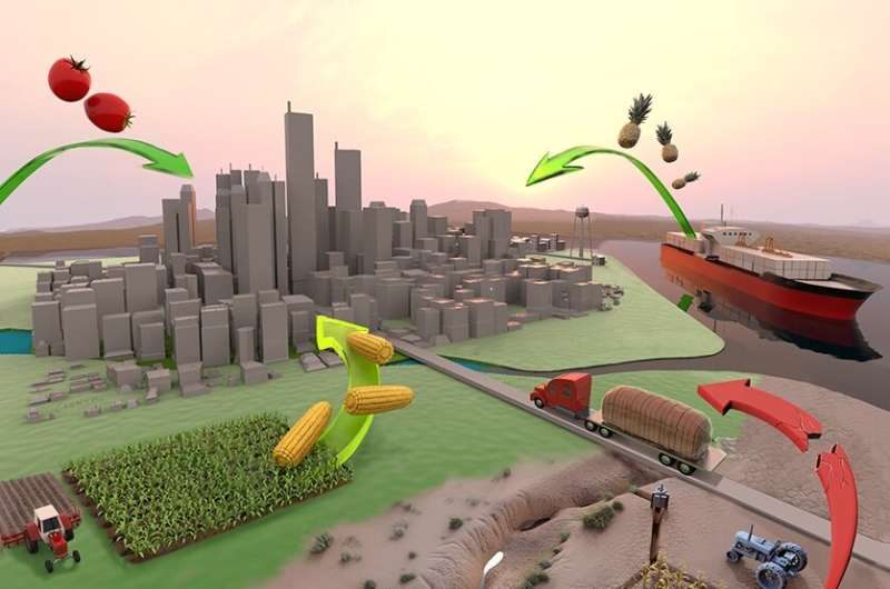FEWSION: Creating more resilient supply chains through nature-inspired design