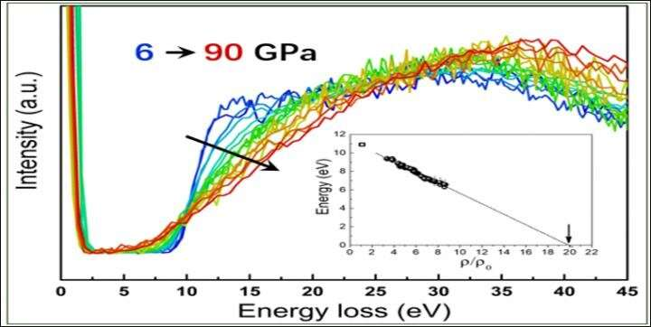 First direct band gap measurements of wide-gap hydrogen using inelastic X-ray scattering