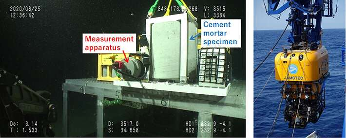 First-ever in-situ measurement of mechanical properties of hardened cement mortar in deep sea