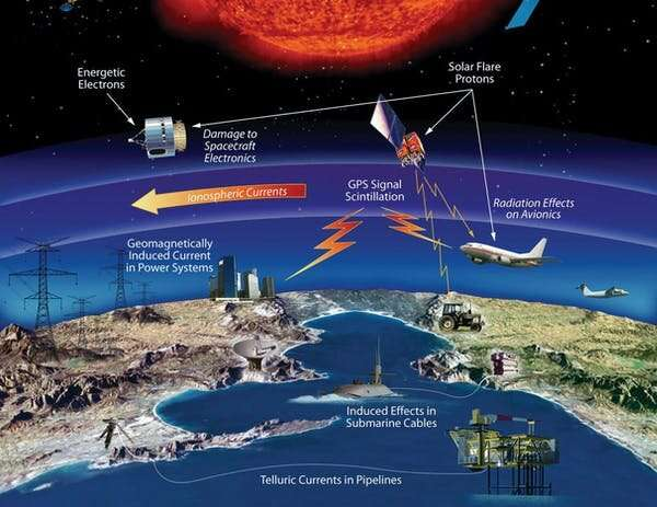 Forecasting space weather is hard—a new Australian satellite could make it easier