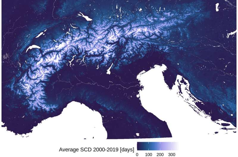 For the first time, an Alpine-wide study shows that snow cover has been declinin