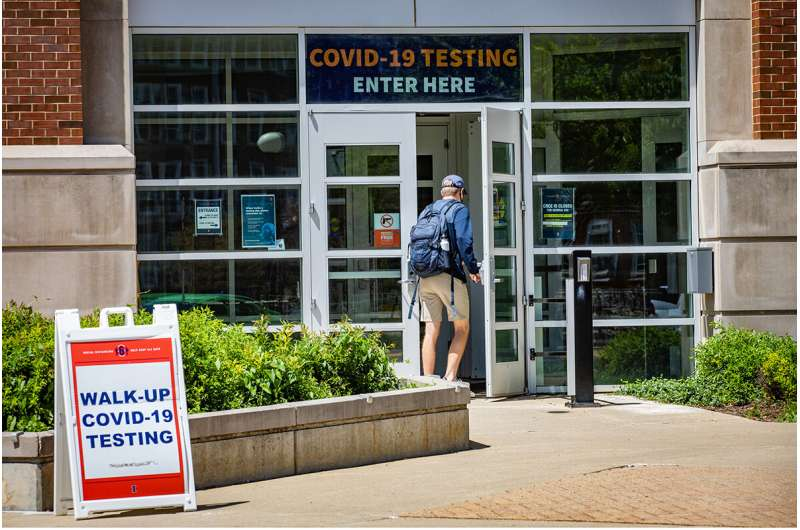 Frequent COVID-19 testing key to efficient, early detection, study finds