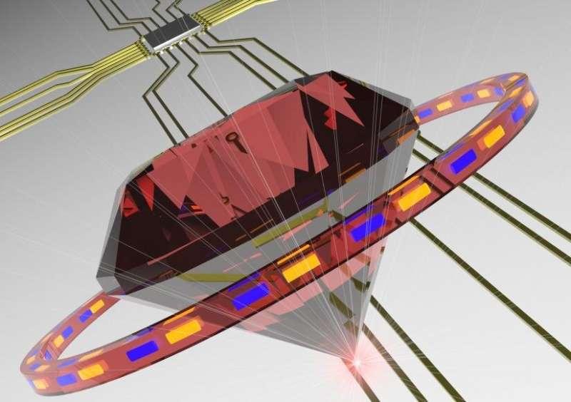Future sparkles for diamond-based quantum technology