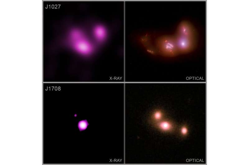 Galaxies hit single, doubles, and triple (growing black holes)