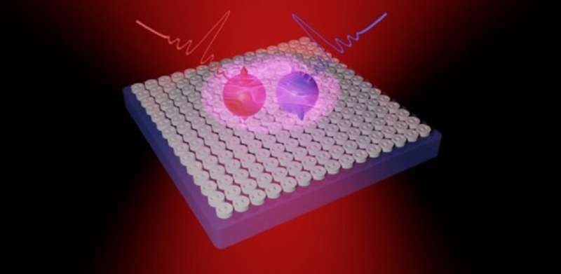 Generating entangled photons with nonlinear metasurfaces
