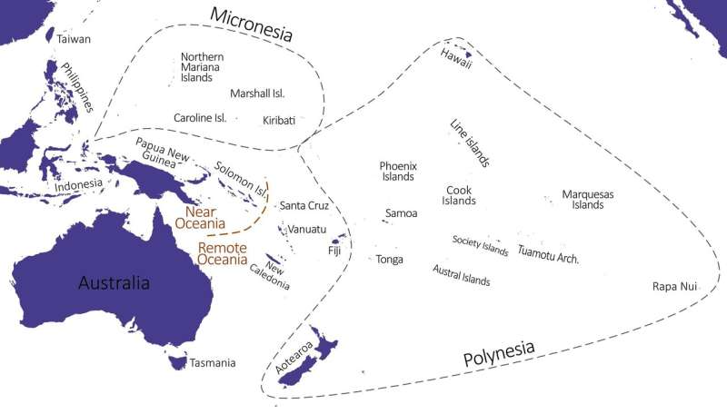 Genetic admixture in the South Pacific: from Denisovans to the human immune response