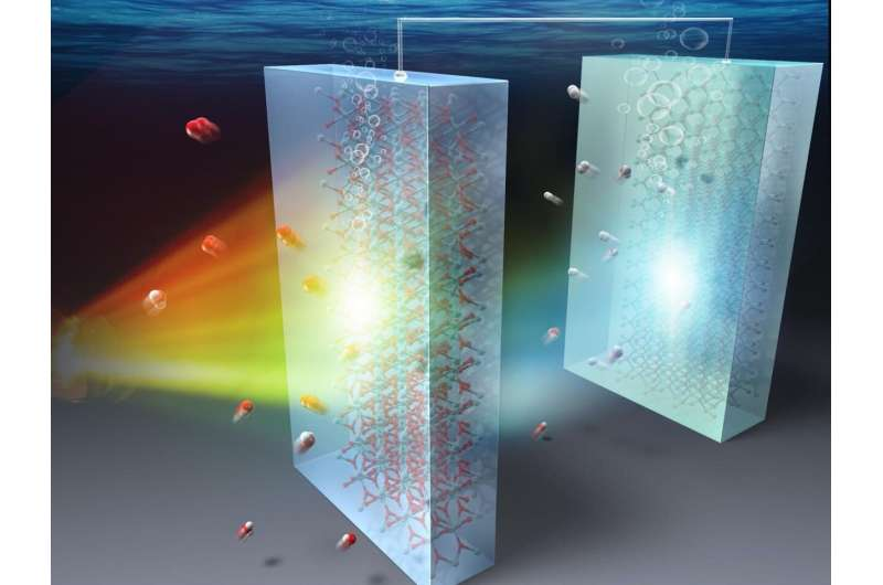 """Giving a """"tandem"""" boost to solar-powered water splitting"""