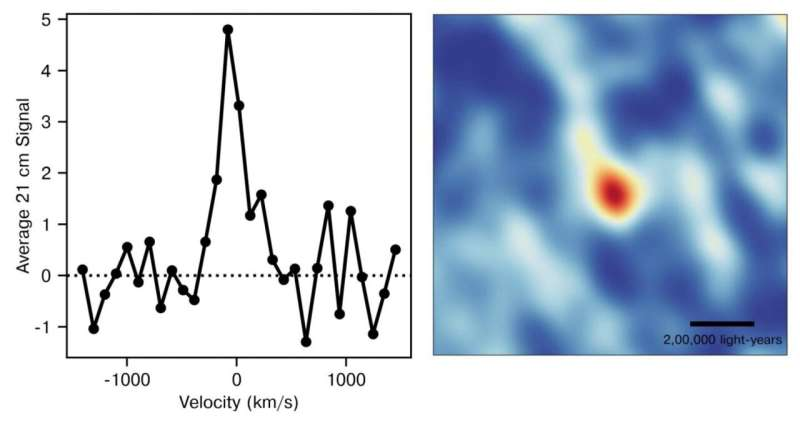 GMRT measures the atomic hydrogen gas mass in galaxies 9 billion years ago