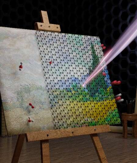 Graphene for the protection of paintings: paving the way for novel methods in art preservation and restoration