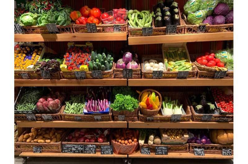 grocery veg