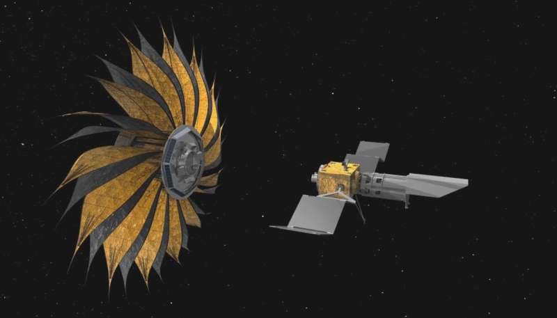 Ground-based observatories could use starshades to see planets
