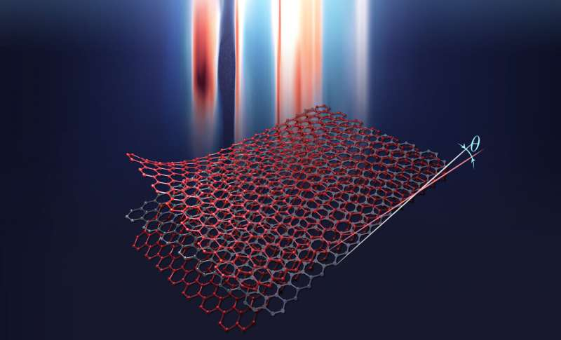 Harvard scientists use trilayer graphene to observe more robust superconductivity