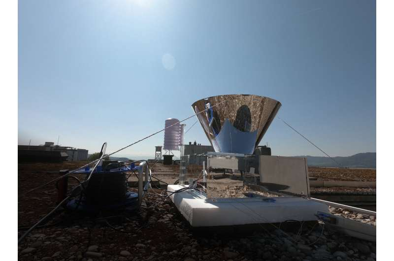 Harvesting drinking water from humidity around the clock