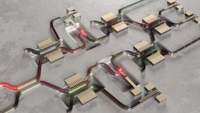 Heat-free optical switch would enable optical quantum computing chips
